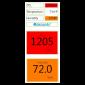 Farbliches hervorheben bei Überschreitung voreingestellter Messwerte