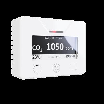 Aura CO2